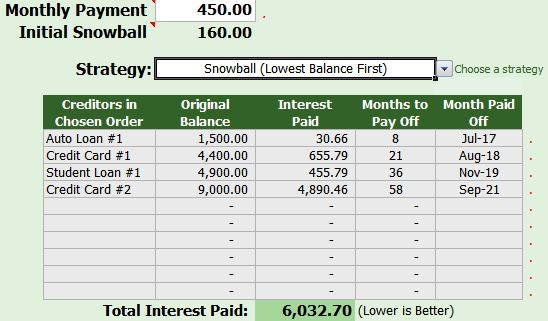 debt-snowball-method