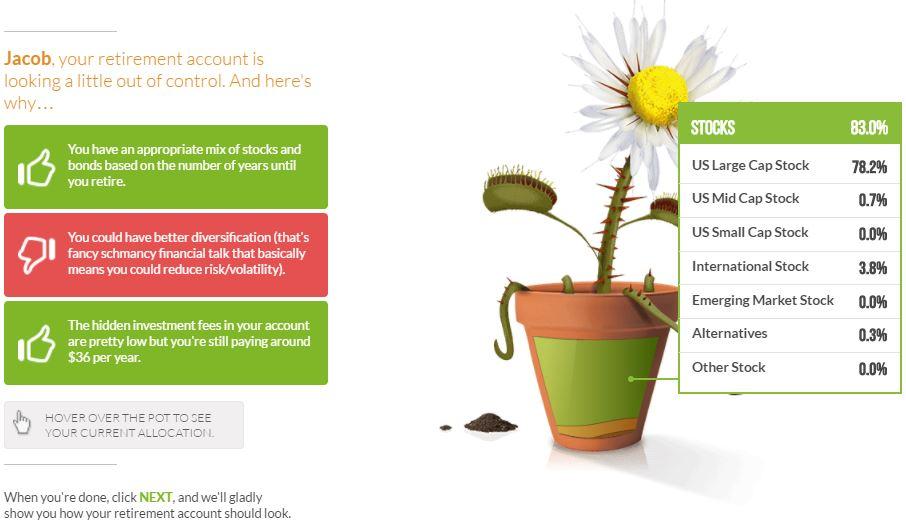 blooom portfolio review